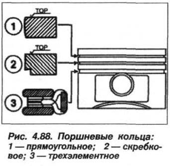 Рис. 4.88. Поршневые кольца БМВ Х5 Е53 М62