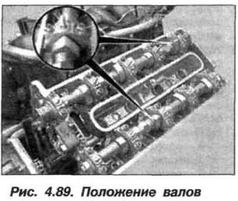Рис. 4.89. Положение валов БМВ Х5 Е53 М62