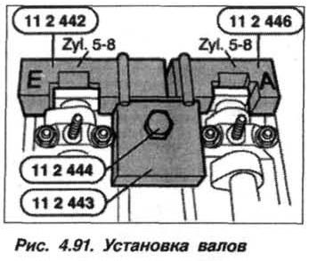Рис. 4.91. Установка валов