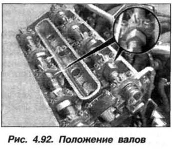 Рис. 4.92. Положение валов БМВ Х5 Е53 М62
