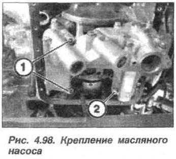 Рис. 4.98. Крепление масляного насоса БМВ Х5 Е53 М62