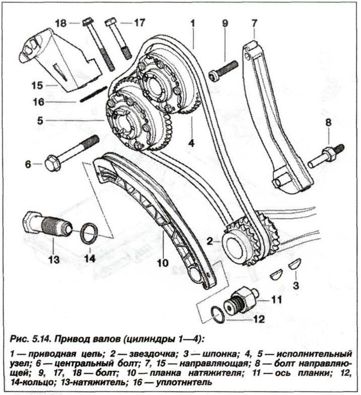 Рис. 5.14. Привод валов (цилиндры 1 - 4) БМВ Х5 Е53 N62