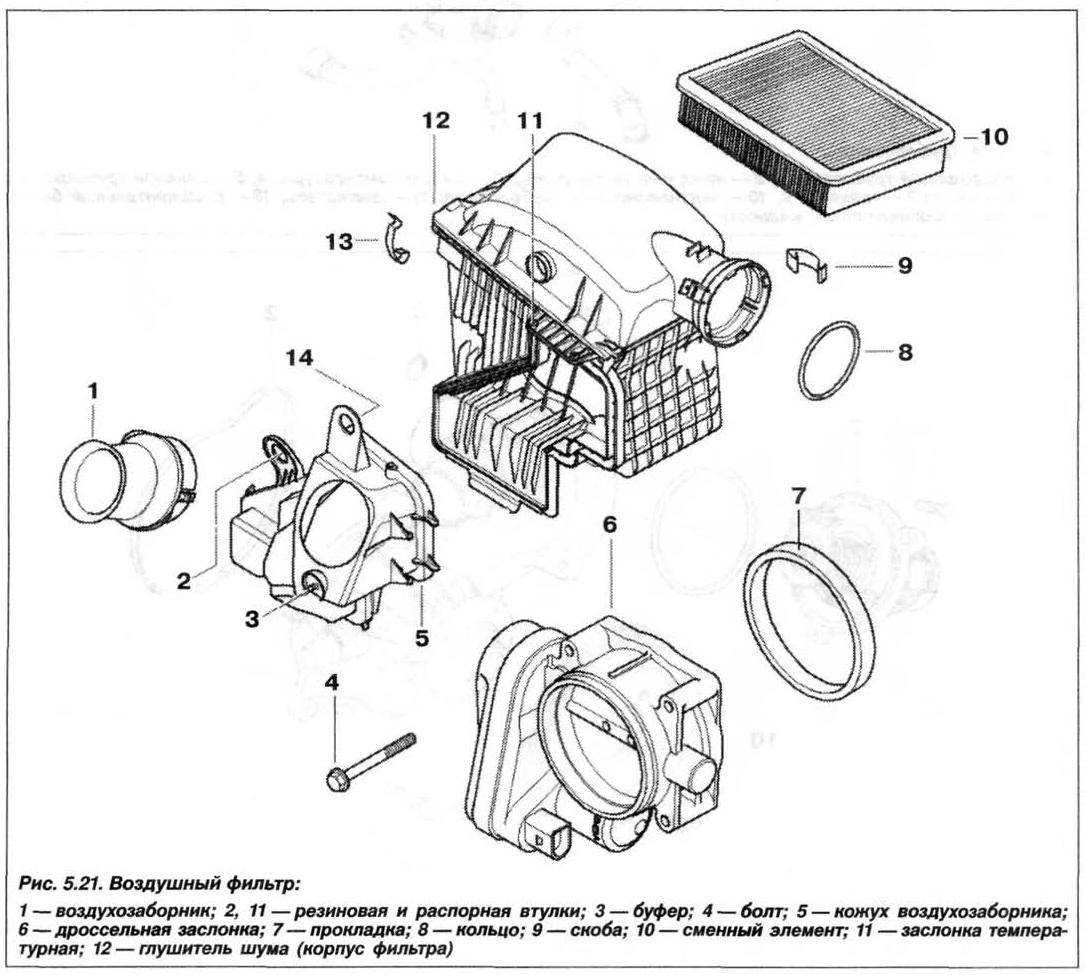 Рис. 5.21. Воздушный фильтр БМВ Х5 Е53 N62