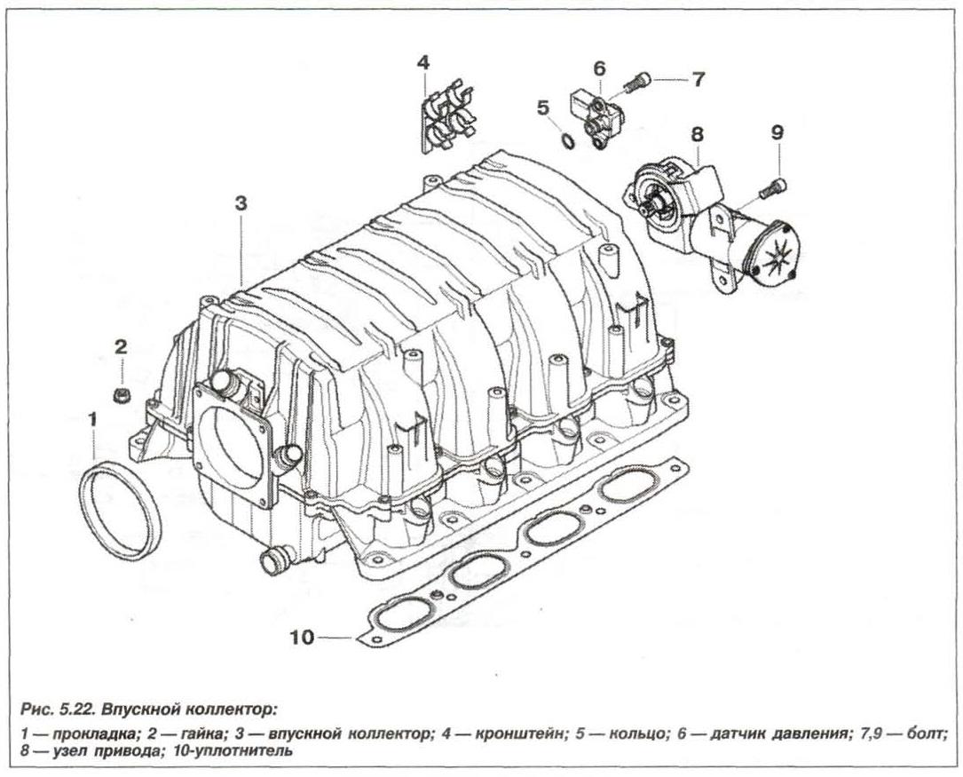 Рис. 5.22. Впускной коллектор БМВ Х5 Е53 N62