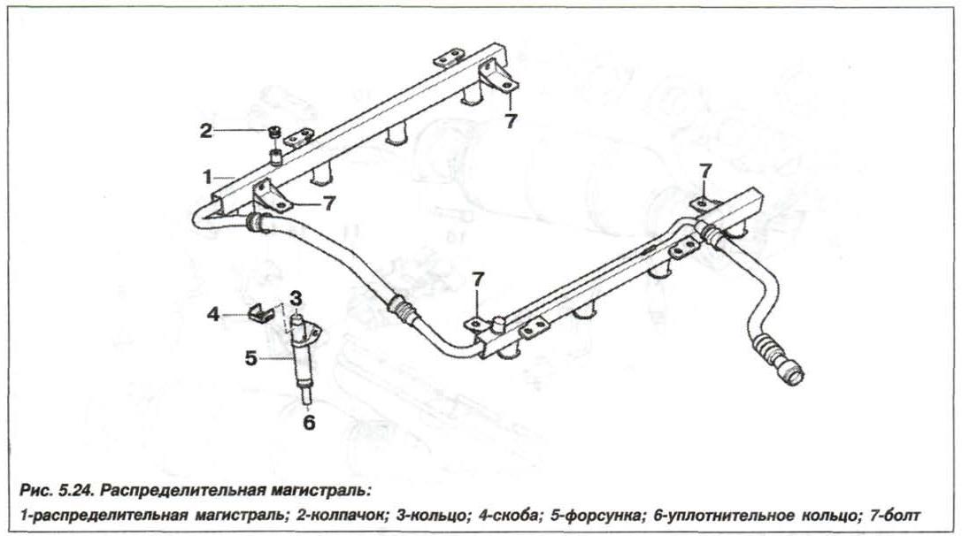Рис. 5.24. Распределительная магистраль БМВ Х5 Е53 N62