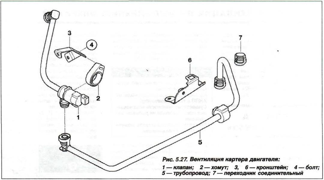 Рис. 5.27. Вентиляция картера двигателя БМВ Х5 Е53 N62