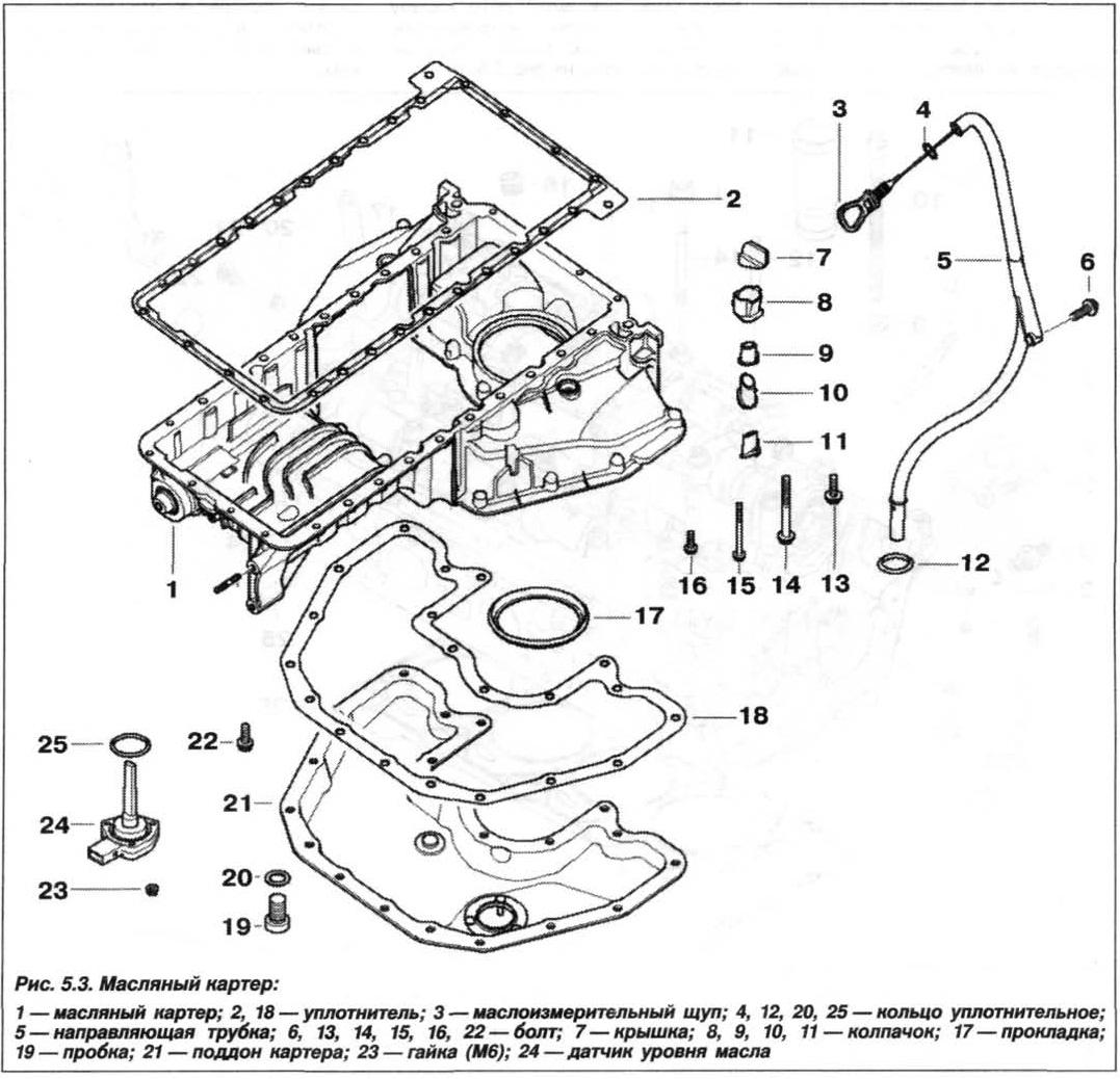 Рис. 5.3. Масляный картер БМВ Х5 Е53 N62