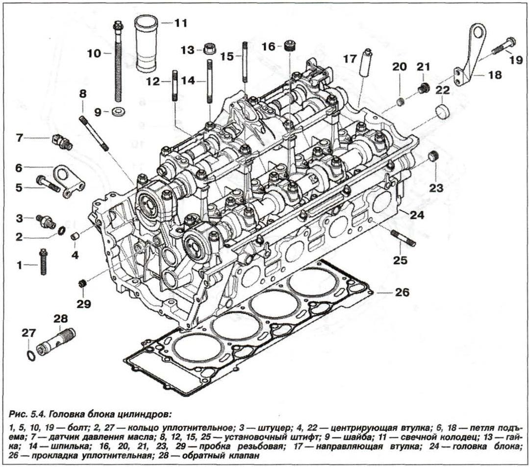 Рис. 5.4. Головка блока цилиндров БМВ Х5 Е53 N62