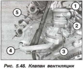 Рис. 5.48. Клапан вентиляции БМВ Х5 Е53 N62