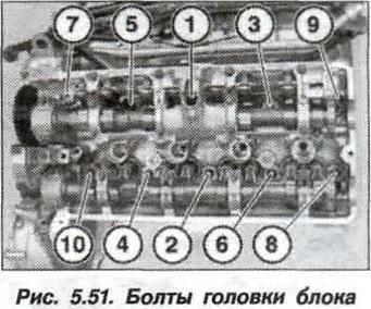 Рис. 5.51. Болты головки блока БМВ Х5 Е53 N62