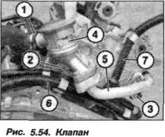 Рис. 5.54. Клапан БМВ Х5 Е53 N62