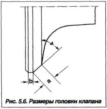 Рис. 5.6. Размеры головки клапана БМВ Х5 Е53 N62