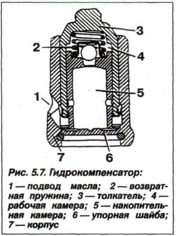 Рис. 5.7. Гидрокомпенсатор БМВ Х5 Е53 N62