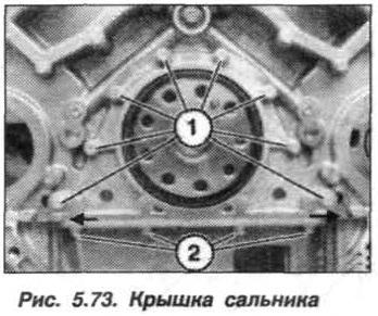 Рис. 5.73. Крышка сальника БМВ Х5 Е53 N62