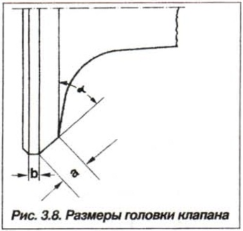 Рис. 3.8. Размеры головки клапана БМВ Х5 Е53