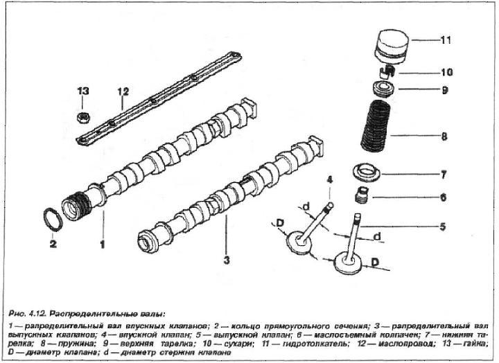 Рис. 4.12. Распределительные валы БМВ Х5 Е53 N62