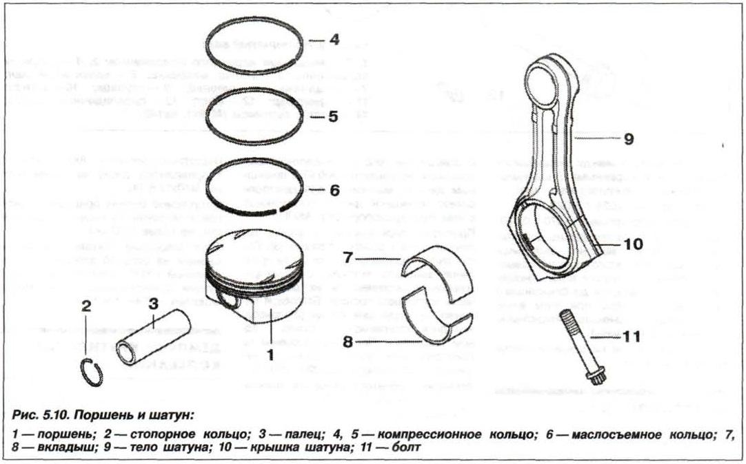 Рис. 5.10. Поршень и шатун БМВ Х5 Е53 N62