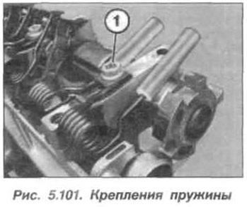 Рис. 5.101. Крепление пружины БМВ Х5 Е53 N62
