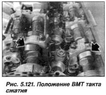 Рис. 5.121. Положение ВМТ такта сжатия БМВ Х5 Е53 N62