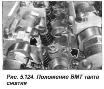 Рис. 5.124. Положение ВМТ такта сжатия БМВ Х5 Е53 N62