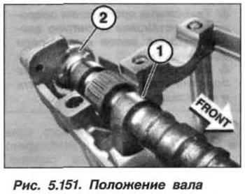 Рис. 5.151. Положение вала БМВ Х5 Е53 N62
