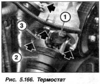 Рис. 5.166. Термостат БМВ Х5 Е53 N62