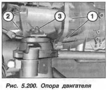 Рис. 5.200. Опора двигателя БМВ Х5 Е53 N62