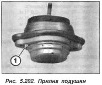 Рис. 5.202. Прилив подушки БМВ Х5 Е53 N62