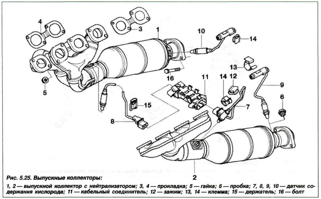 Рис. 5.25. Выпускные коллекторы БМВ Х5 Е53 N62