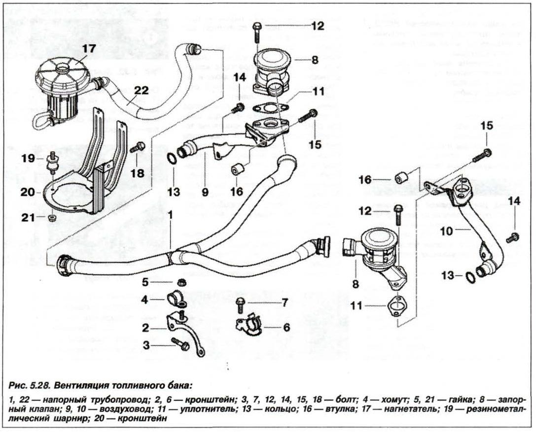 Рис. 5.28. Вентиляция топливного бака БМВ Х5 Е53 N62