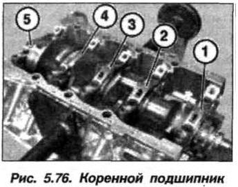 Рис. 5.76. Коренной подшипник БМВ Х5 Е53 N62