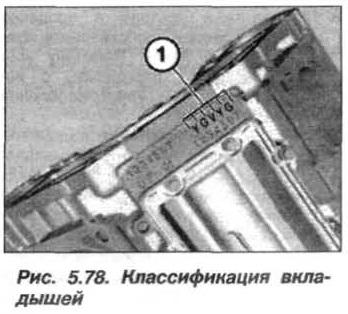 Рис. 5.78. Классификация вкладышей БМВ Х5 Е53 N62