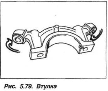 Рис. 5.79. Втулка БМВ Х5 Е53 N62