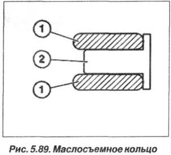 Рис. 5.89. Маслосъемное кольцо БМВ Х5 Е53 N62