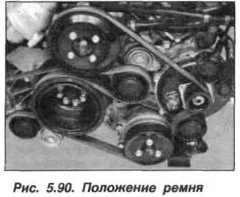 Рис. 5.90. Положение ремня БМВ Х5 Е53 N62