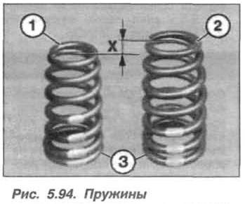 Рис. 5.94. Пружины БМВ Х5 Е53 N62