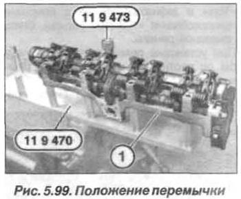 Рис. 5.99. Положение перемычки БМВ Х5 Е53 N62