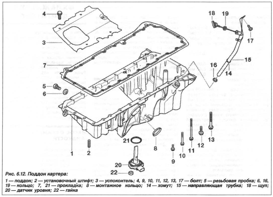 Рис. 6.12. Поддон картера БМВ Х5 Е53