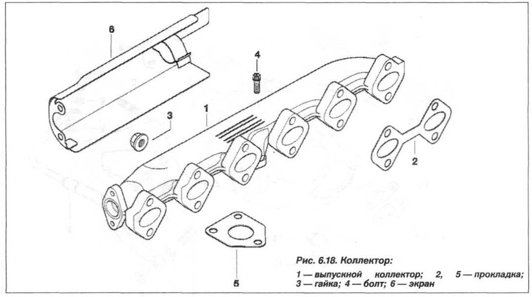 Рис. 6.18. Коллектор БМВ Х5 Е53