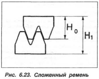 Рис. 6.23. Сложенный ремень БМВ Х5 Е53
