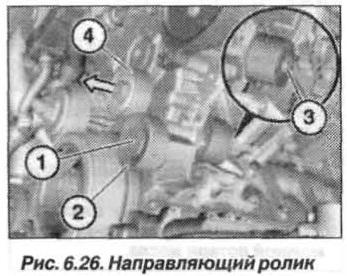 Рис. 6.26. Направляющий ролик БМВ Х5 Е53