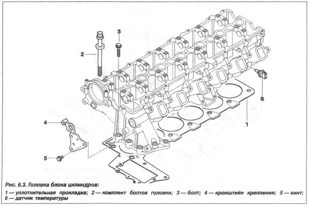 Рис. 6.3. Головка блока цилиндров БМВ Х5 Е53