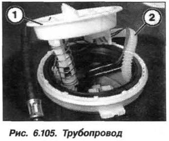 Рис. 6.105. Трубопровод БМВ Х5 Е53