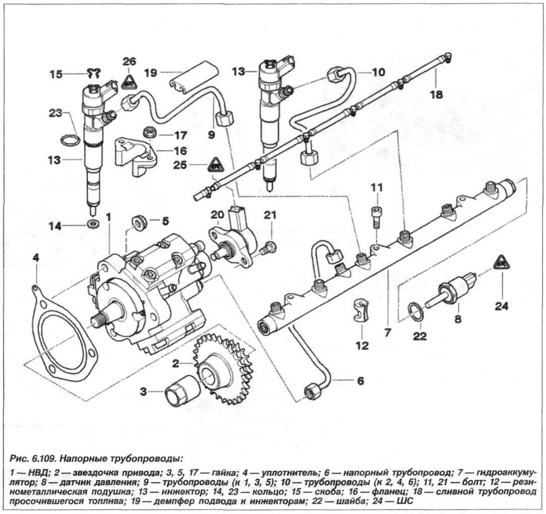 Рис. 6.109. Напорные трубопроводы БМВ Х5 Е53