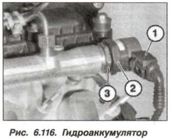 Рис. 6.116. Гидроаккумулятор БМВ Х5 Е53