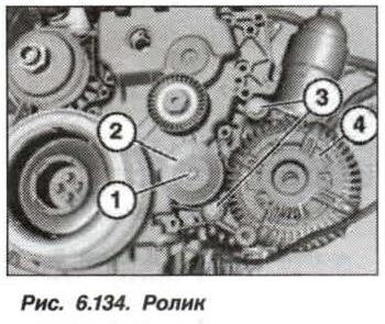 Рис. 6.134. Ролик БМВ Х5 Е53