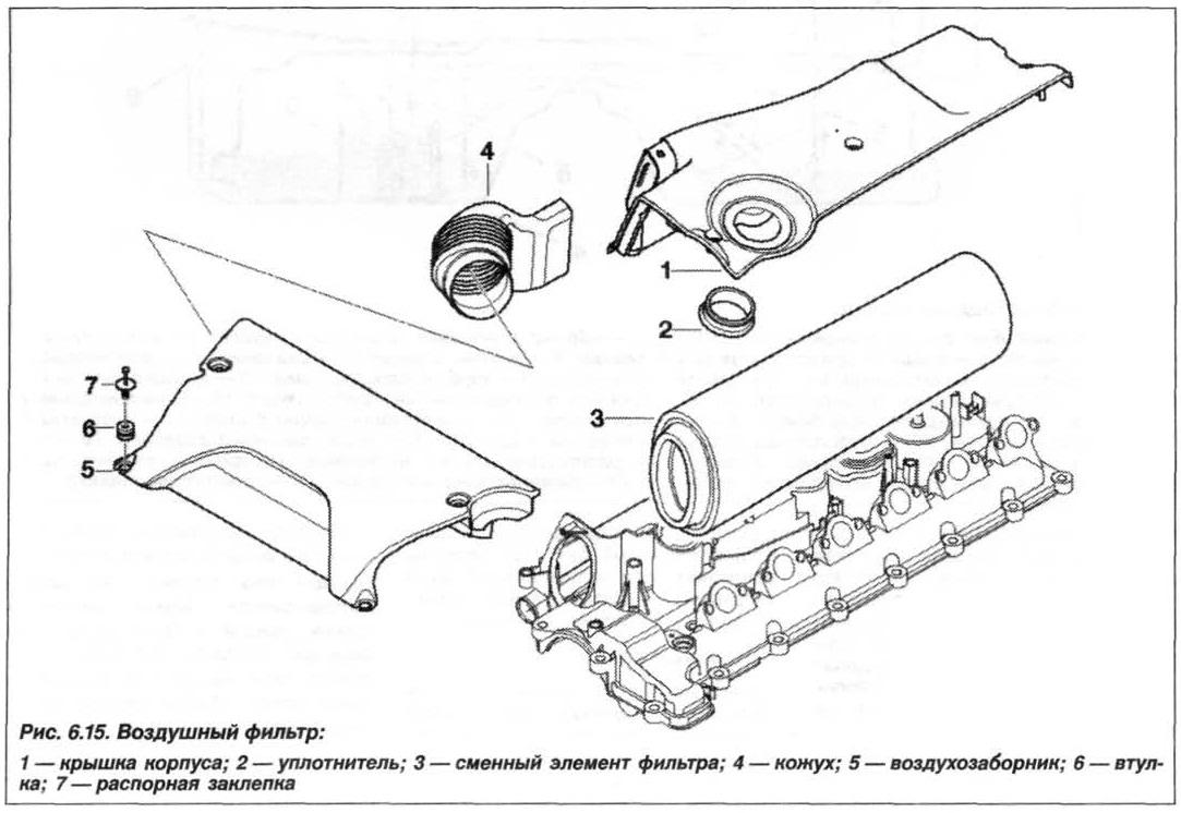 Рис. 6.15. Воздушный фильтр БМВ Х5 Е53
