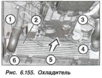 Рис. 6.155. Охладитель БМВ Х5 Е53