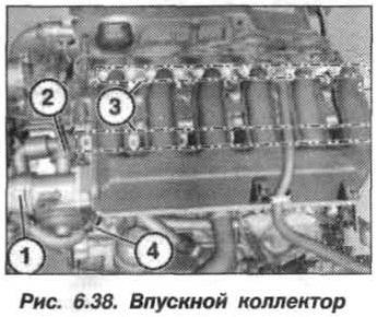 Рис. 6.38. Впускной коллектор БМВ Х5 Е53