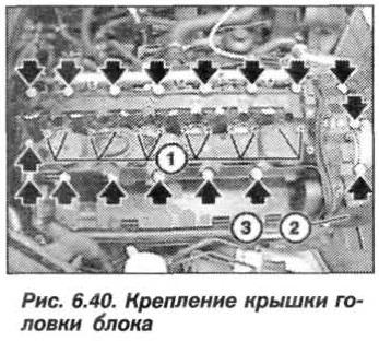 Рис. 6.40. Крепление крышки головки блока БМВ Х5 Е53